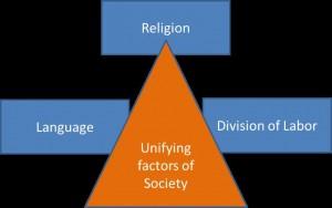 social statics definition