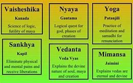IMAGE bhartya darsha